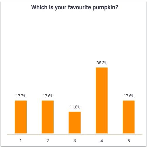 fav pumpkin