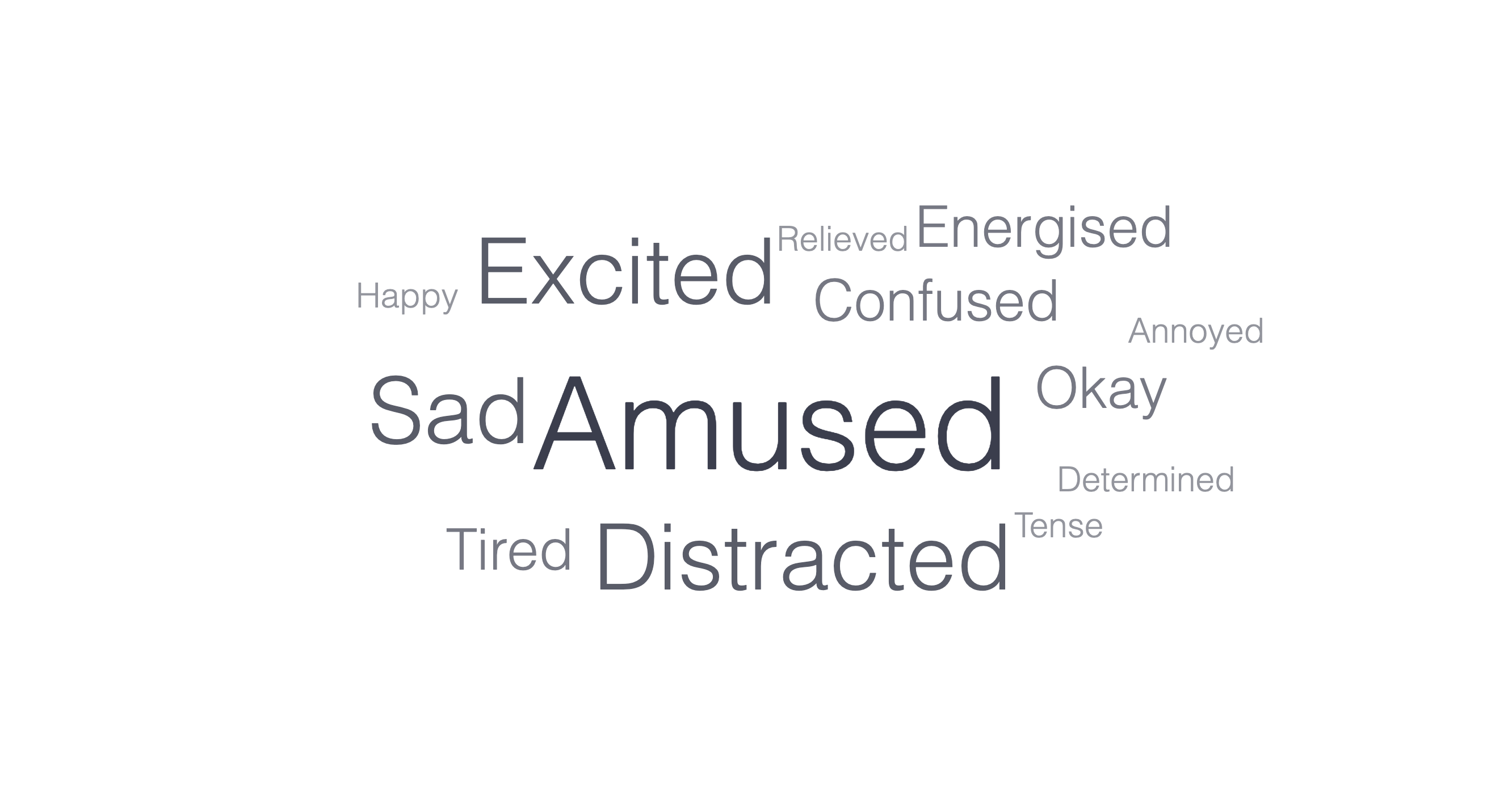 mood cloud