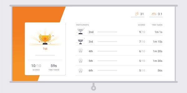 quiz-leaderboard